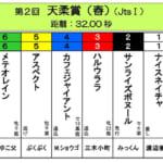【ウマ娘】引退馬ハルウララ、ナイスネイチャが「天柔賞」に参加決定!
