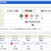 【競馬】WIN5最高額!4億7180万9030円的中させた人現る
