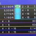 【競馬】東京8Rで三連単1800万馬券!歴代8位の高額配当