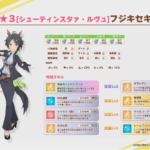 【ウマ娘】7月12日に「フジキセキ」が新キャラとして実装!先行マイル向けのウマ娘みたい!